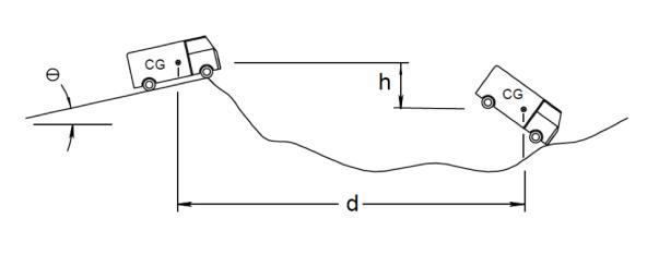 Vault Sketch